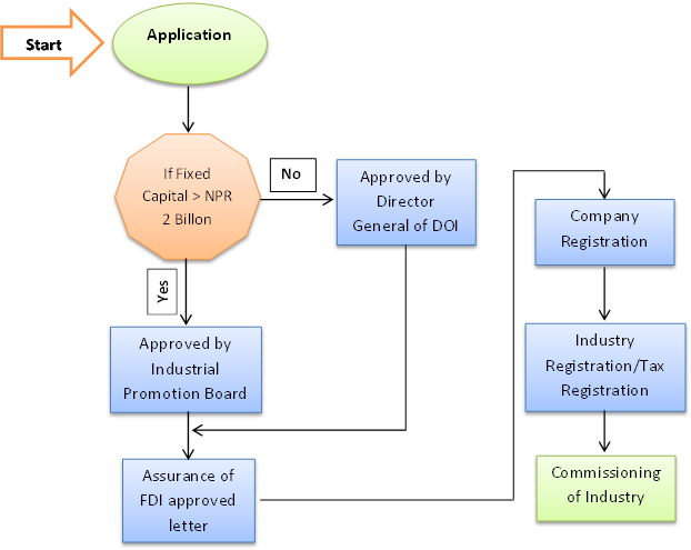 case study on business process reengineering for indian company The case examines the reasons behind automobile major mahindra & mahindra's decision to implement a business process reengineering (bpr) program the case explores in detail the.